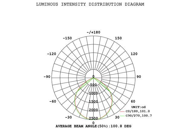 popular interior light fixtures with good price bulk buy